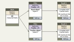 data selection profile