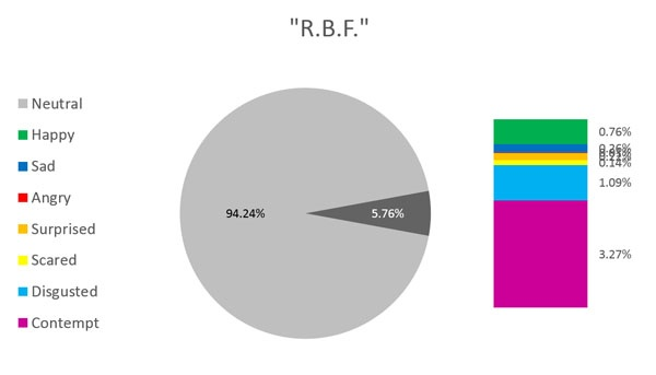 RBF.jpg