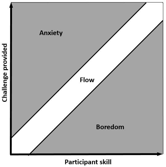 Measure-flow.jpg